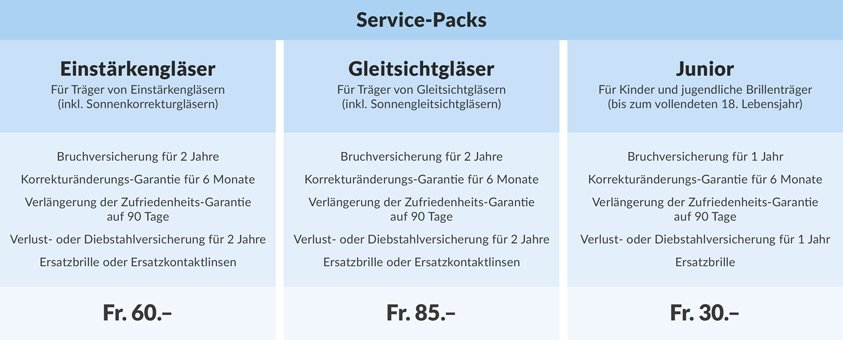 Die Service-Packs