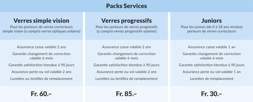 Les Packs Services