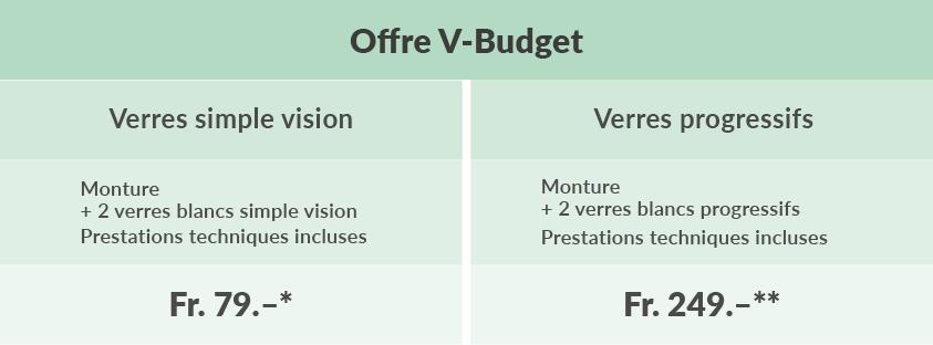 Offres V-Budget