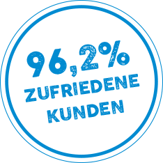 Kundenzufriedenheit